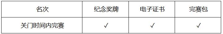 b7e05052-d101-4c48-ab5a-c0dbdd157b6c.png